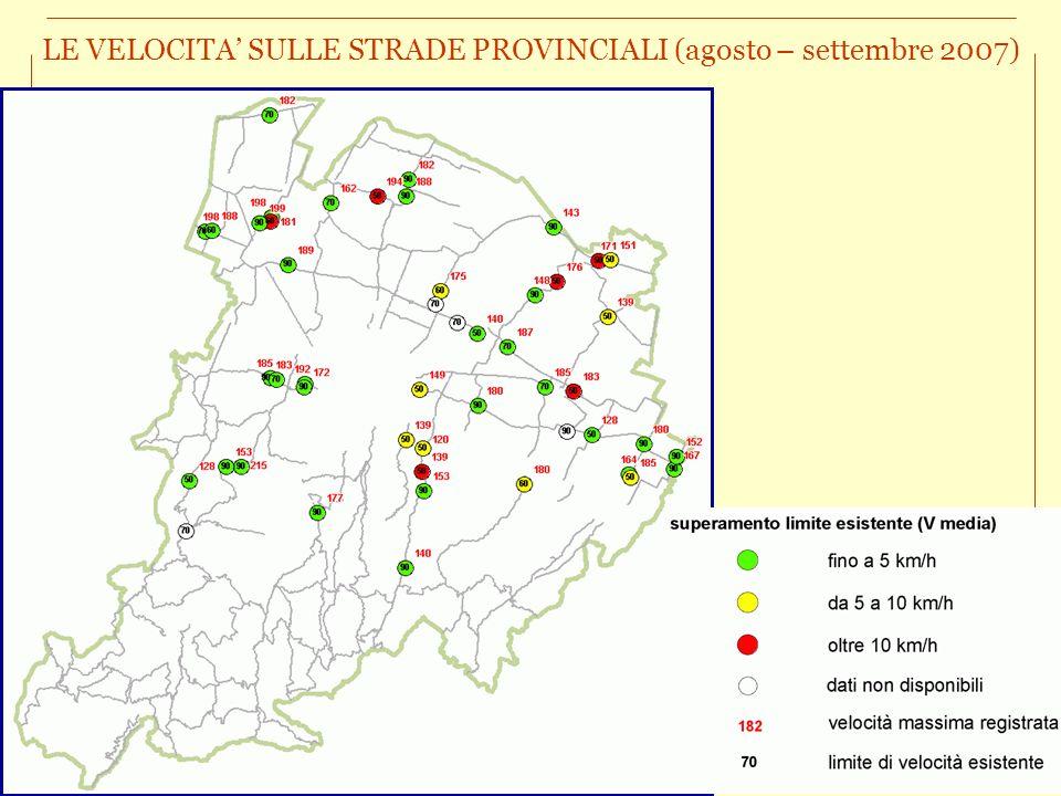 Il controllo delle velocità per la sicurezza stradale – Aggiornamento 2008 Conferenza Stampa 26 settembre 2008 LE VELOCITA SULLE STRADE PROVINCIALI (agosto – settembre 2007)