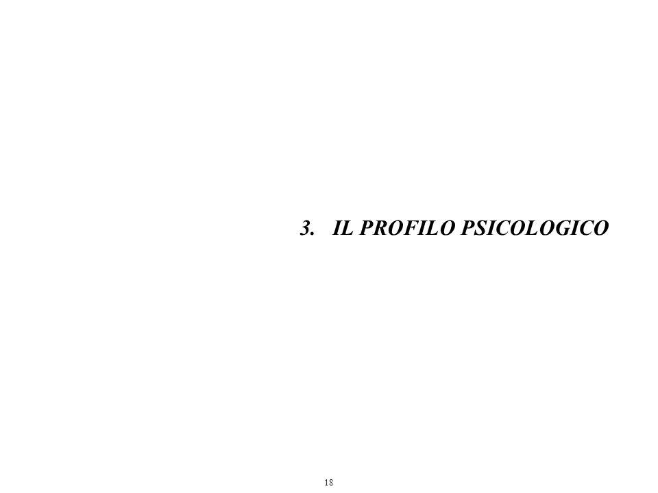 18 3.IL PROFILO PSICOLOGICO