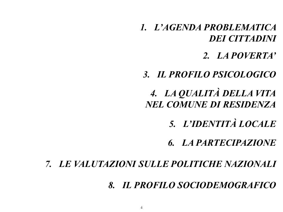 4 1.LAGENDA PROBLEMATICA DEI CITTADINI 2.LA POVERTA 3.IL PROFILO PSICOLOGICO 4.LA QUALITÀ DELLA VITA NEL COMUNE DI RESIDENZA 5.LIDENTITÀ LOCALE 6.LA PARTECIPAZIONE 7.LE VALUTAZIONI SULLE POLITICHE NAZIONALI 8.IL PROFILO SOCIODEMOGRAFICO