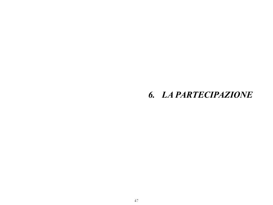 47 6.LA PARTECIPAZIONE