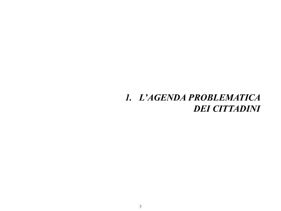 5 1.LAGENDA PROBLEMATICA DEI CITTADINI
