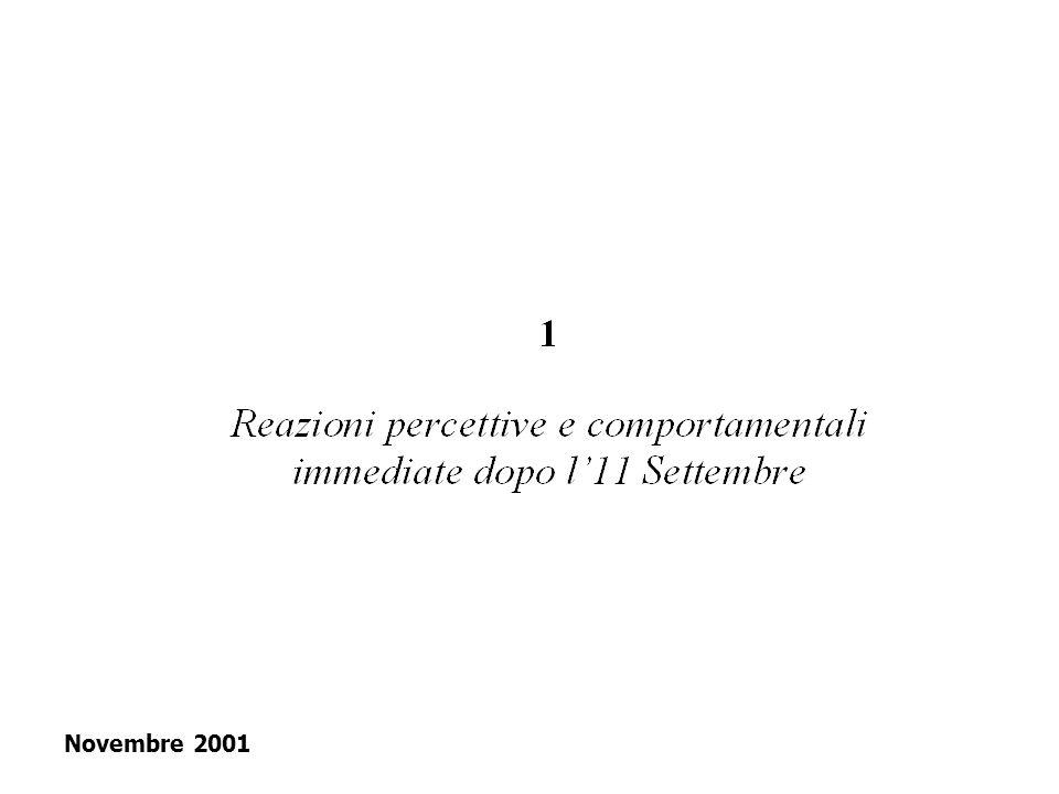 Novembre 2001