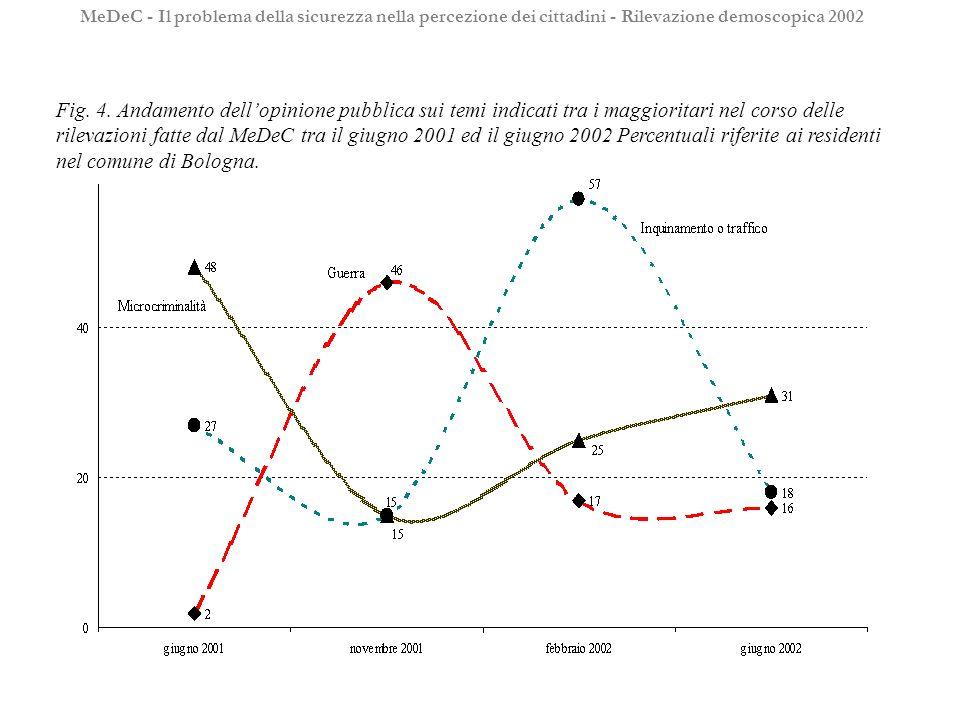 Fig. 4. Andamento dellopinione pubblica sui temi indicati tra i maggioritari nel corso delle rilevazioni fatte dal MeDeC tra il giugno 2001 ed il giug
