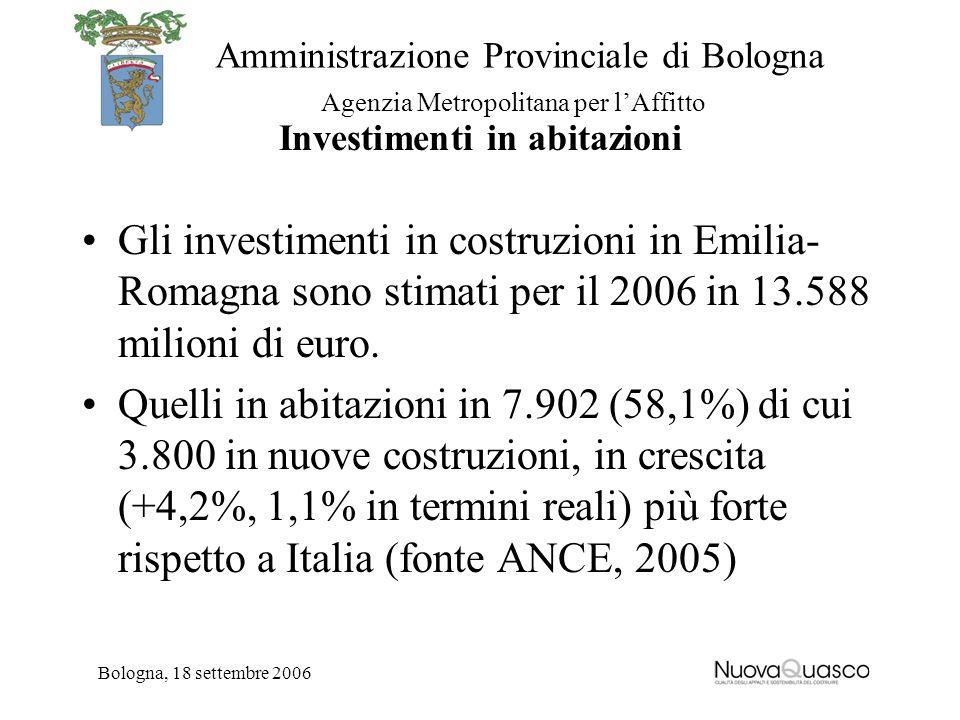 Amministrazione Provinciale di Bologna Agenzia Metropolitana per lAffitto Bologna, 18 settembre 2006 Investimenti in abitazioni Gli investimenti in costruzioni in Emilia- Romagna sono stimati per il 2006 in 13.588 milioni di euro.