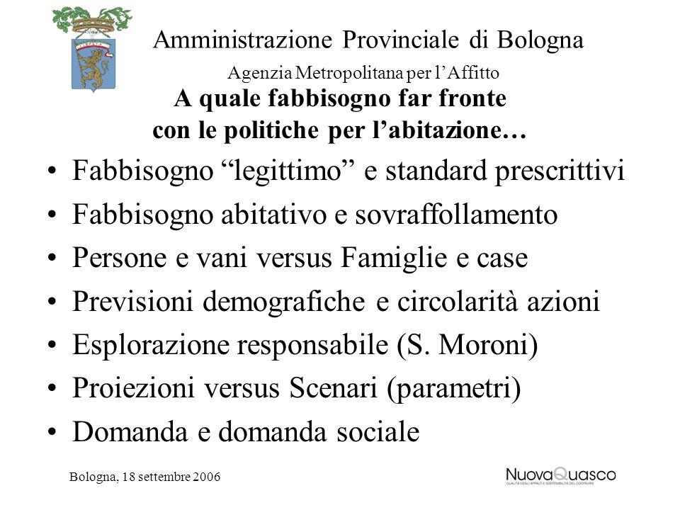 Amministrazione Provinciale di Bologna Agenzia Metropolitana per lAffitto Bologna, 18 settembre 2006 A quale fabbisogno far fronte con le politiche pe