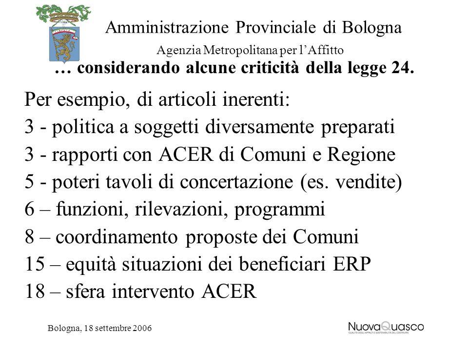 Amministrazione Provinciale di Bologna Agenzia Metropolitana per lAffitto Bologna, 18 settembre 2006 Per concludere La legge 24 ha indubbiamente raggiunto la gran parte dei suoi obiettivi.