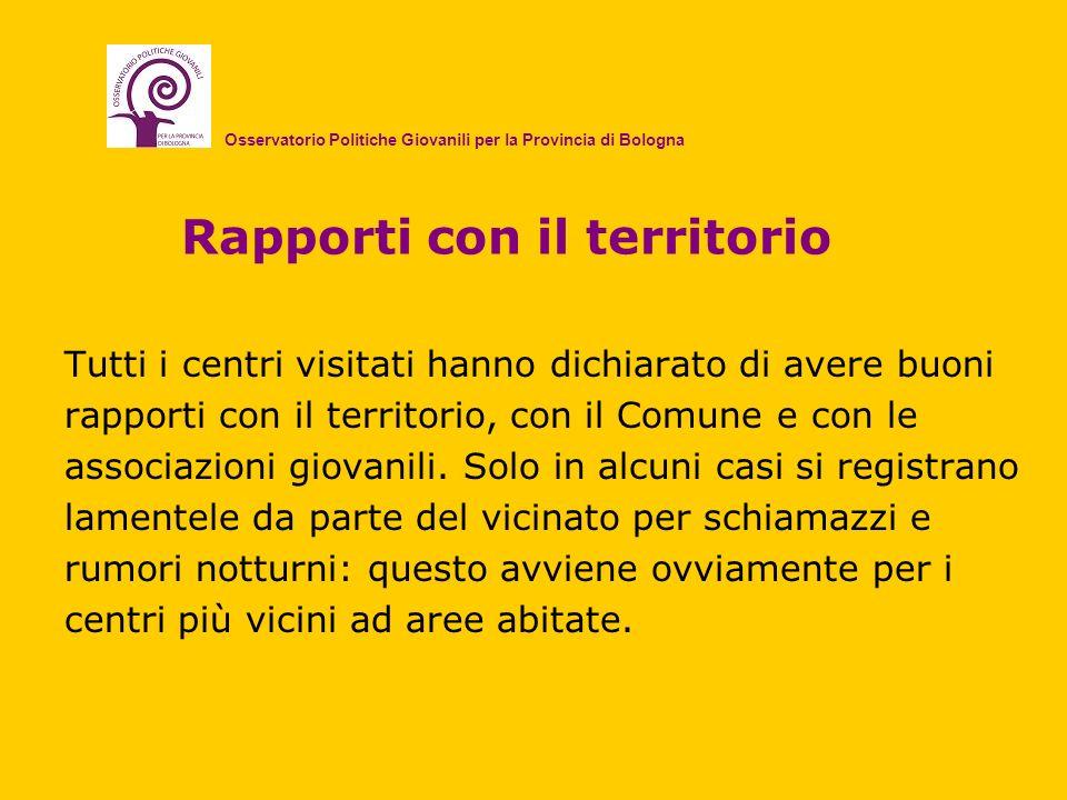 Rapporti con il territorio Tutti i centri visitati hanno dichiarato di avere buoni rapporti con il territorio, con il Comune e con le associazioni giovanili.