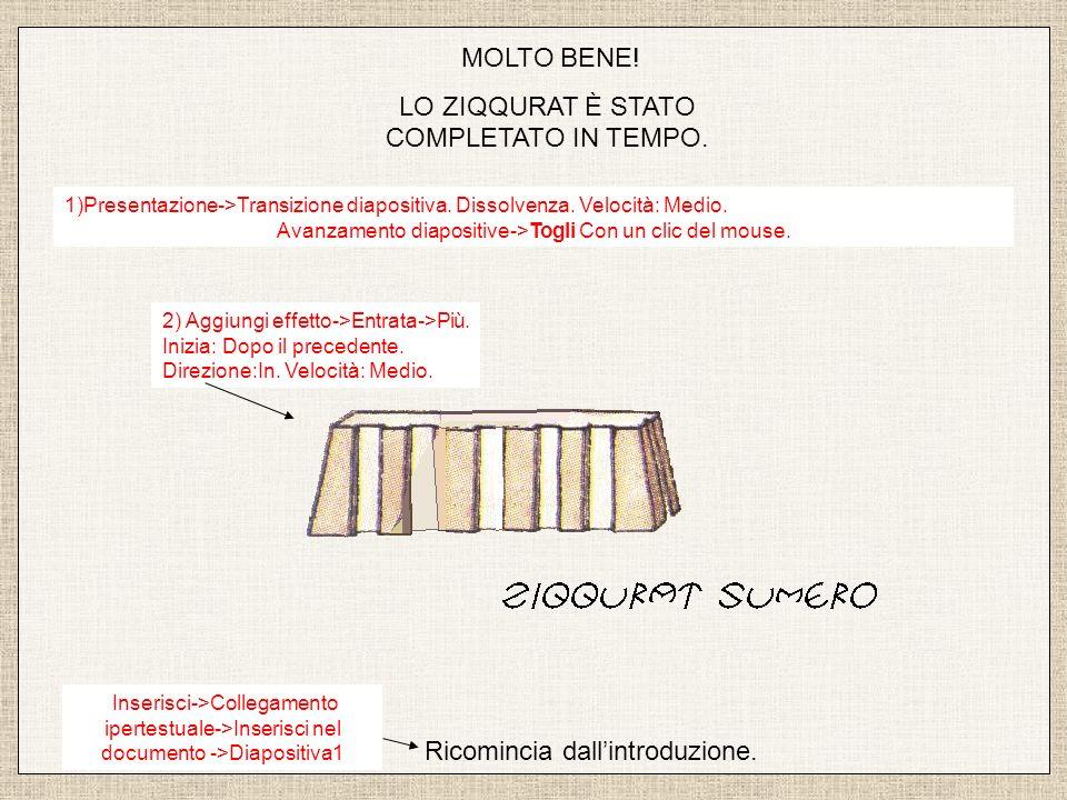 www.latecadidattica.it MOLTO BENE! LO ZIQQURAT È STATO COMPLETATO IN TEMPO. Ricomincia dallintroduzione. 1)Presentazione->Transizione diapositiva. Dis
