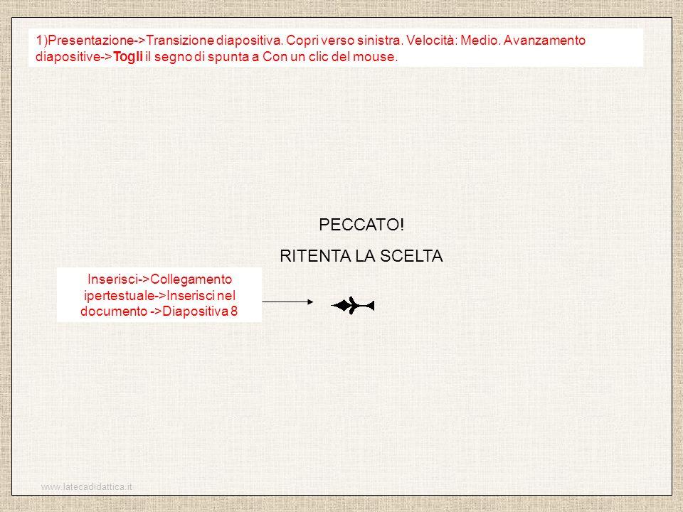 www.latecadidattica.it PECCATO! RITENTA LA SCELTA 1)Presentazione->Transizione diapositiva. Copri verso sinistra. Velocità: Medio. Avanzamento diaposi