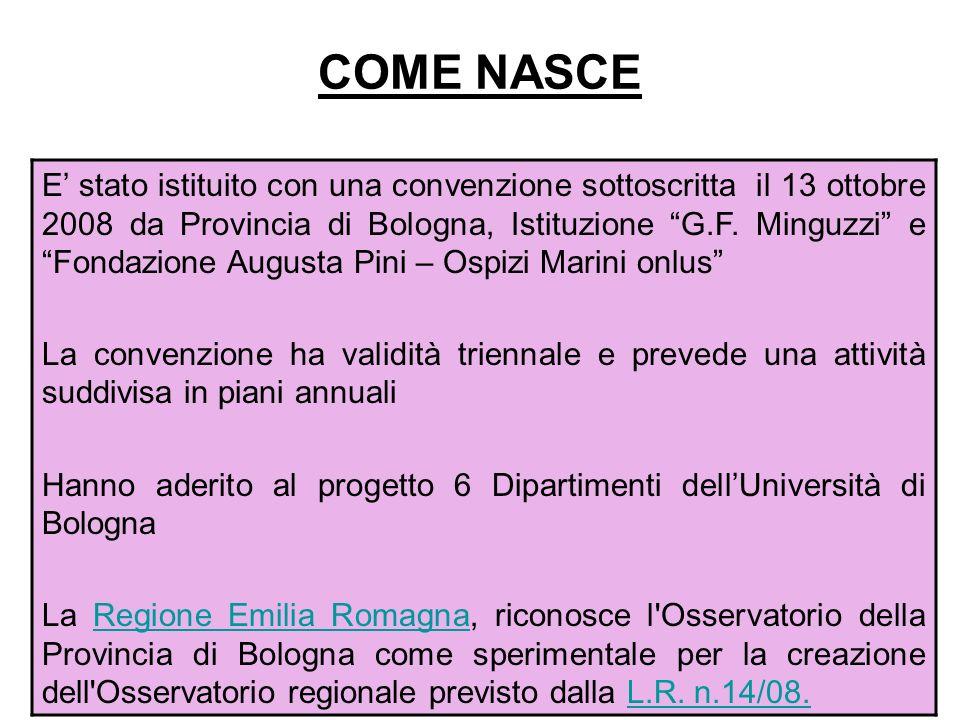 COME NASCE E stato istituito con una convenzione sottoscritta il 13 ottobre 2008 da Provincia di Bologna, Istituzione G.F. Minguzzi e Fondazione Augus