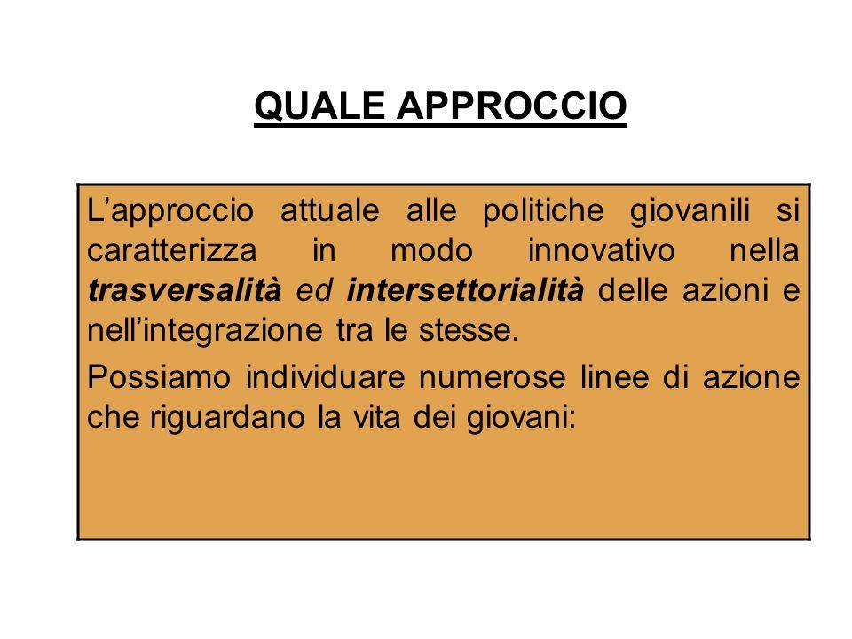 COME NASCE E stato istituito con una convenzione sottoscritta il 13 ottobre 2008 da Provincia di Bologna, Istituzione G.F.