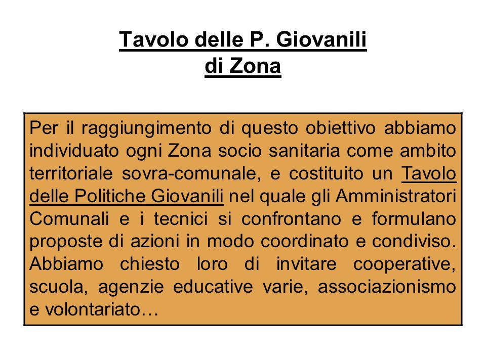 Lo Staff Tecnico: Due coordinatori esperti due operatori junior studenti universitari tirocinanti indicati dai Dipartimenti o Facoltà dellUniversità di Bologna