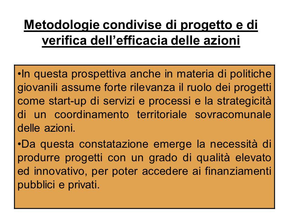 Metodologie condivise di progetto e di verifica dellefficacia delle azioni In questa prospettiva anche in materia di politiche giovanili assume forte