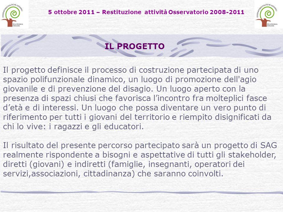 IL PROGETTO 5 ottobre 2011 – Restituzione attività Osservatorio 2008-2011 Il progetto definisce il processo di costruzione partecipata di uno spazio p