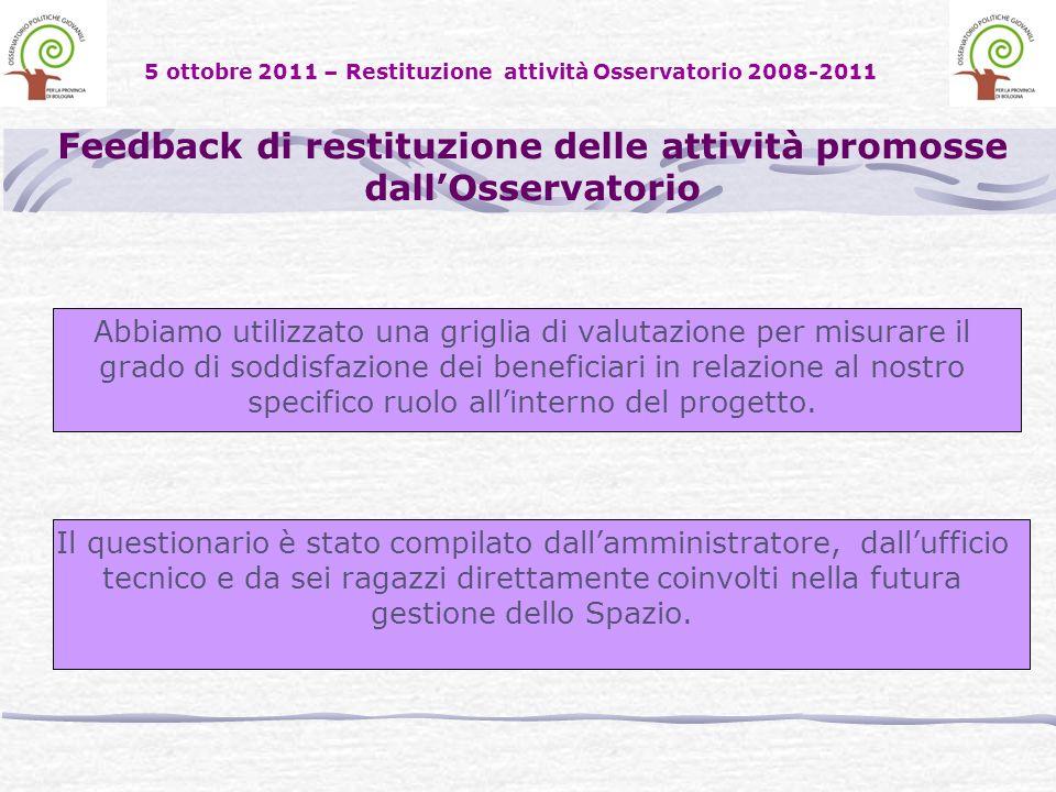 5 ottobre 2011 – Restituzione attività Osservatorio 2008-2011 Feedback di restituzione delle attività promosse dallOsservatorio Abbiamo utilizzato una
