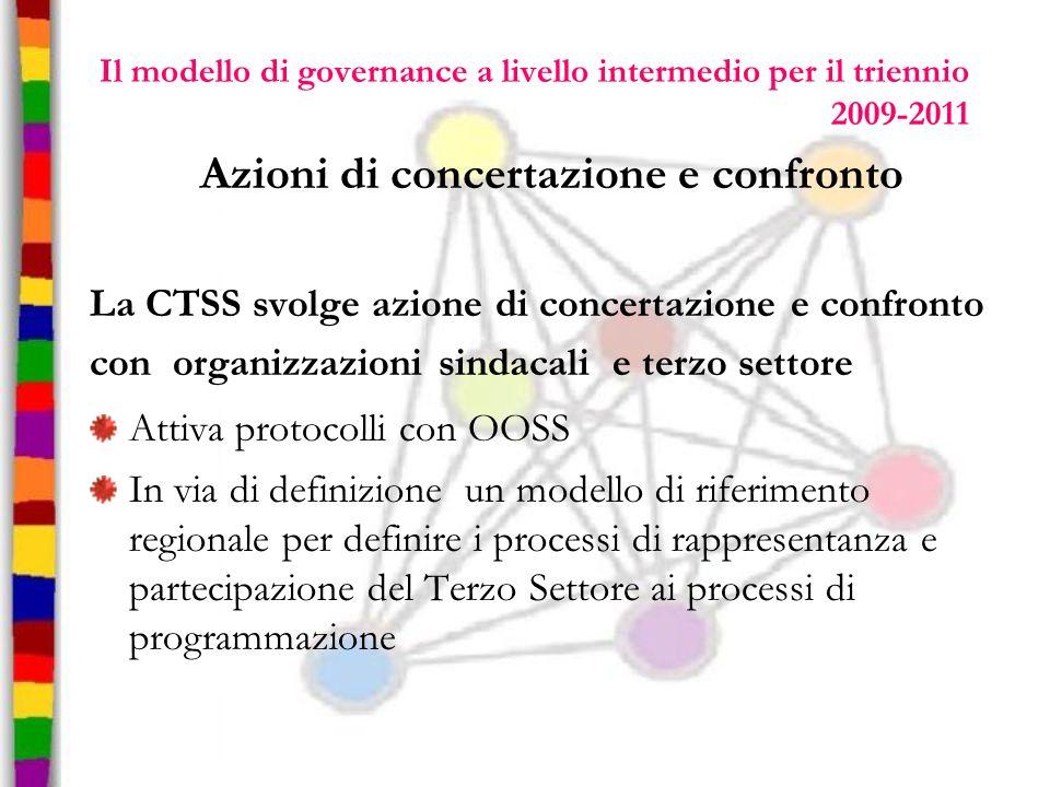 Il modello di governance a livello intermedio per il triennio 2009-2011 Azioni di concertazione e confronto La CTSS svolge azione di concertazione e c