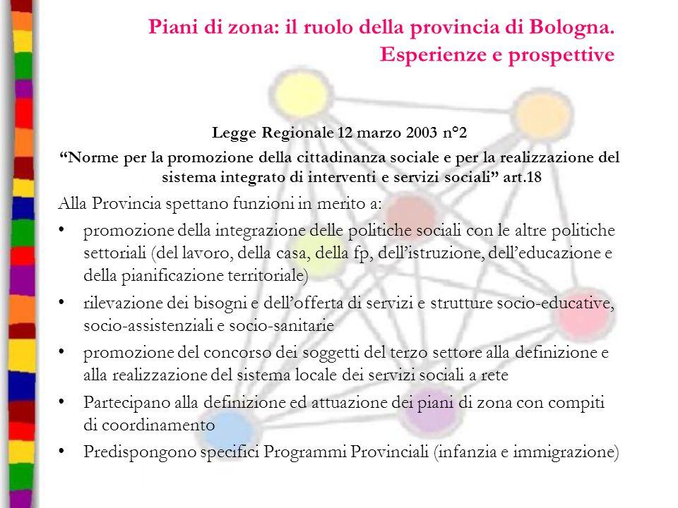 Piani di zona: il ruolo della provincia di Bologna. Esperienze e prospettive Legge Regionale 12 marzo 2003 n°2 Norme per la promozione della cittadina