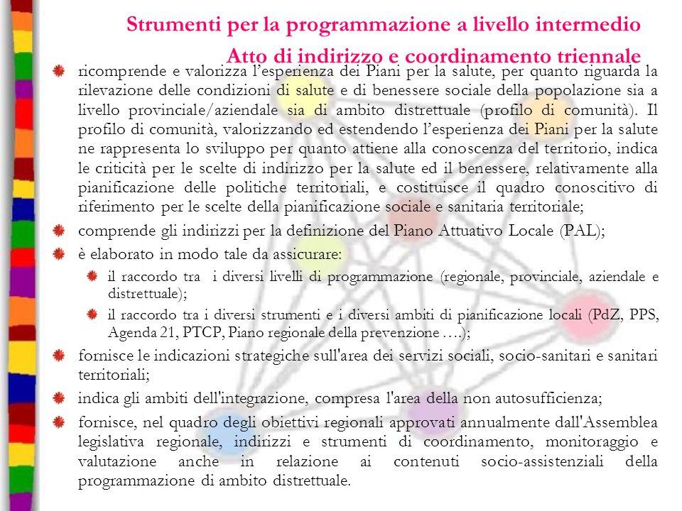 Strumenti per la programmazione a livello intermedio Atto di indirizzo e coordinamento triennale ricomprende e valorizza lesperienza dei Piani per la
