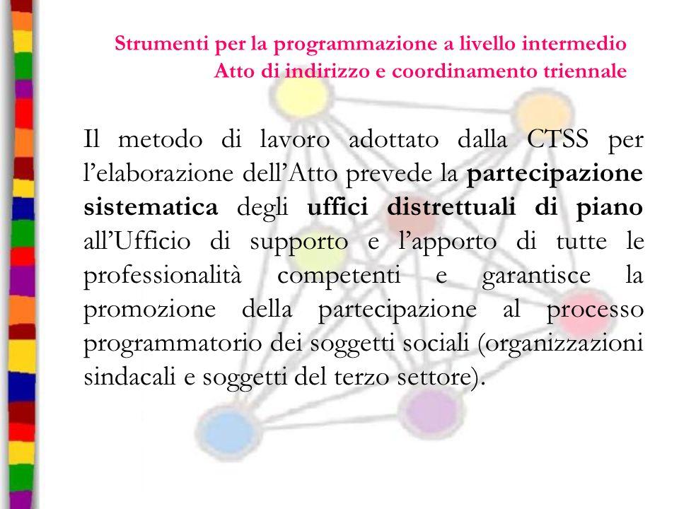 Strumenti per la programmazione a livello intermedio Atto di indirizzo e coordinamento triennale Il metodo di lavoro adottato dalla CTSS per lelaboraz