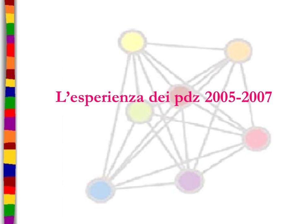 Lesperienza dei pdz 2005-2007- il metodo utilizzato Lapprovazione di Linee di indirizzo provinciali da parte del Consiglio provinciale (23-12-2004) ha consentito: formalizzazione di un coordinamento politico condivisione di un modello di governance comune definizione di linee di indirizzo di zona, (contestualizzazione delle linee di indirizzo provinciali ad ogni zona)