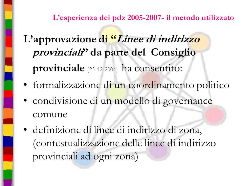 Lesperienza dei pdz 2005-2007- il metodo utilizzato Lapprovazione di Linee di indirizzo provinciali da parte del Consiglio provinciale (23-12-2004) ha