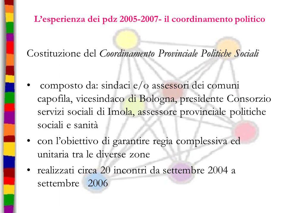 Lesperienza dei pdz 2005-2007 Punti di forza a livello locale: lesperienza dei tavoli del welfare Composti da: – rappresentanti istituzionali: ausl, ipab, scuole, organismi periferici dello stato….