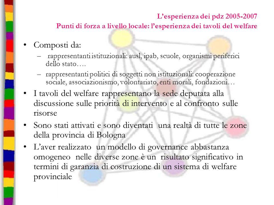 Lesperienza dei pdz 2005-2007 Punti di forza a livello locale: lesperienza dei tavoli del welfare Composti da: – rappresentanti istituzionali: ausl, i