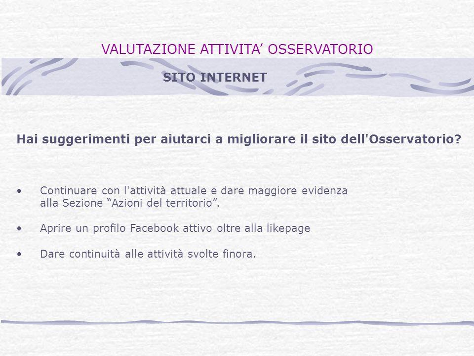VALUTAZIONE ATTIVITA OSSERVATORIO Hai suggerimenti per aiutarci a migliorare il sito dell Osservatorio.