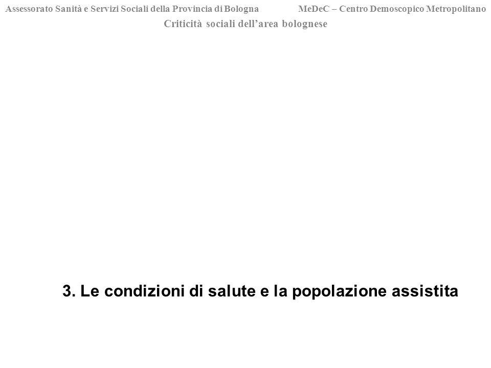 Criticità sociali dellarea bolognese Assessorato Sanità e Servizi Sociali della Provincia di Bologna MeDeC – Centro Demoscopico Metropolitano 3.