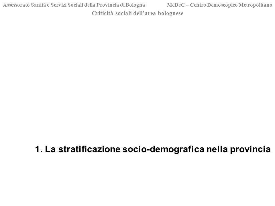 Criticità sociali dellarea bolognese Assessorato Sanità e Servizi Sociali della Provincia di Bologna MeDeC – Centro Demoscopico Metropolitano 1.