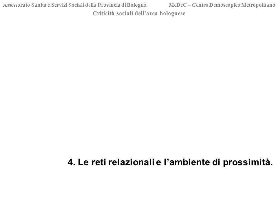 Criticità sociali dellarea bolognese Assessorato Sanità e Servizi Sociali della Provincia di Bologna MeDeC – Centro Demoscopico Metropolitano 4.