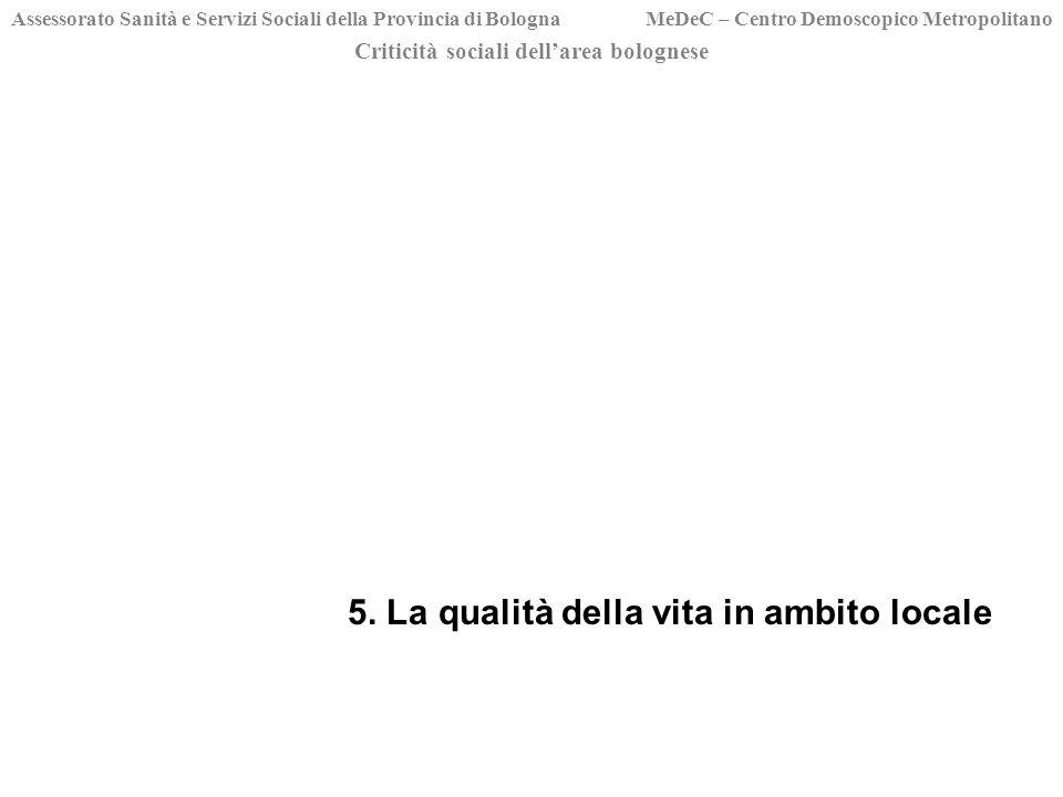Criticità sociali dellarea bolognese Assessorato Sanità e Servizi Sociali della Provincia di Bologna MeDeC – Centro Demoscopico Metropolitano 5.