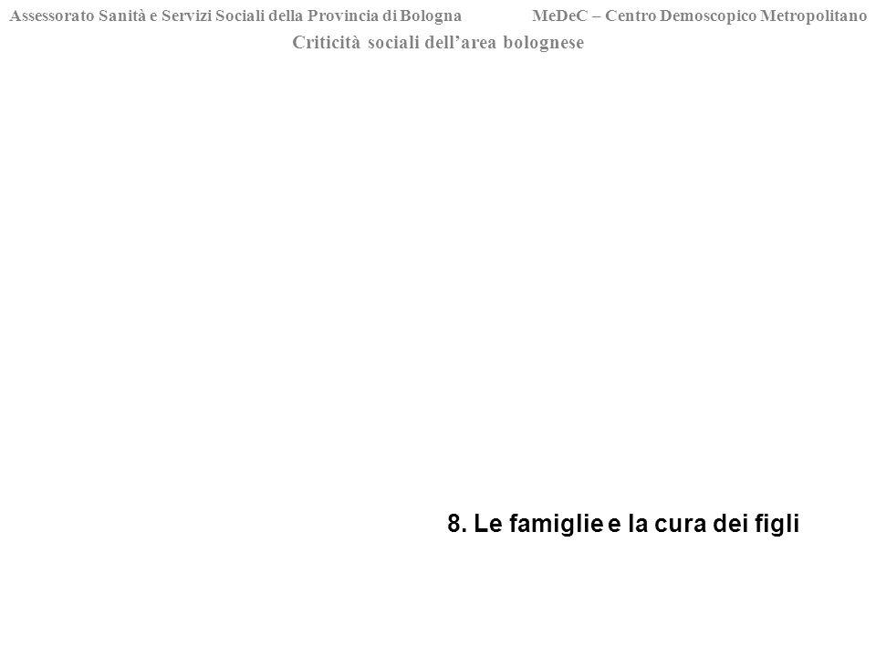 Criticità sociali dellarea bolognese Assessorato Sanità e Servizi Sociali della Provincia di Bologna MeDeC – Centro Demoscopico Metropolitano 8.