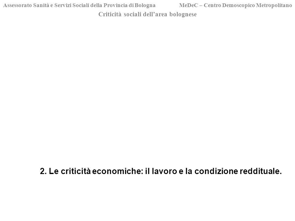 Criticità sociali dellarea bolognese Assessorato Sanità e Servizi Sociali della Provincia di Bologna MeDeC – Centro Demoscopico Metropolitano 2.