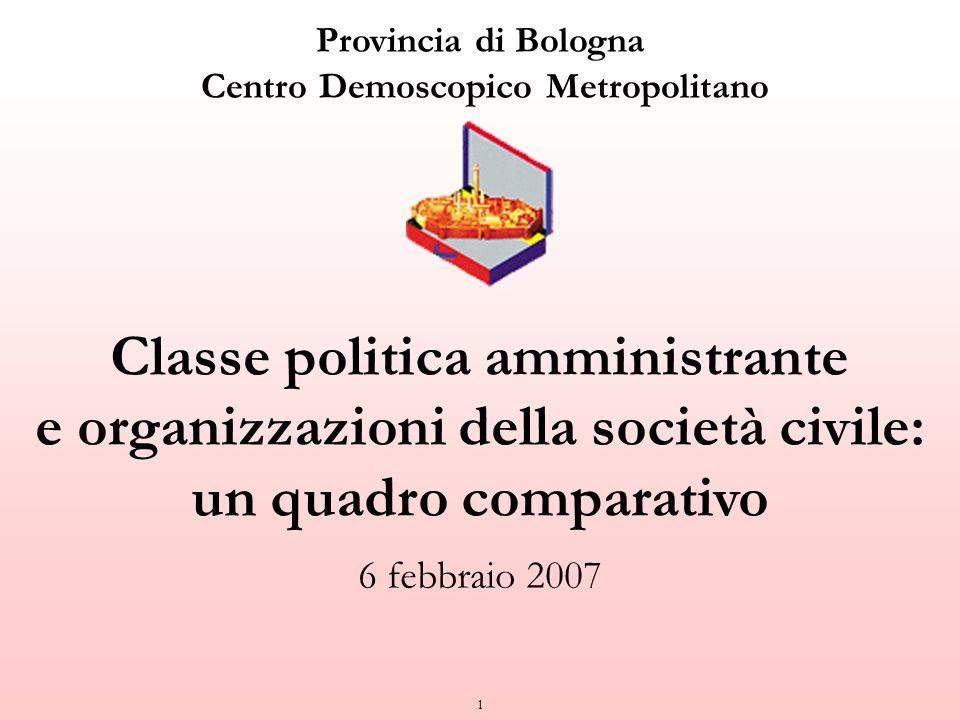 1 Provincia di Bologna Centro Demoscopico Metropolitano Classe politica amministrante e organizzazioni della società civile: un quadro comparativo 6 febbraio 2007