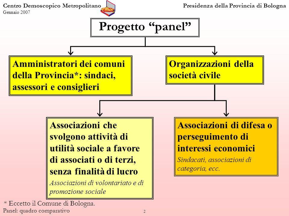 2 Organizzazioni della società civile Associazioni che svolgono attività di utilità sociale a favore di associati o di terzi, senza finalità di lucro