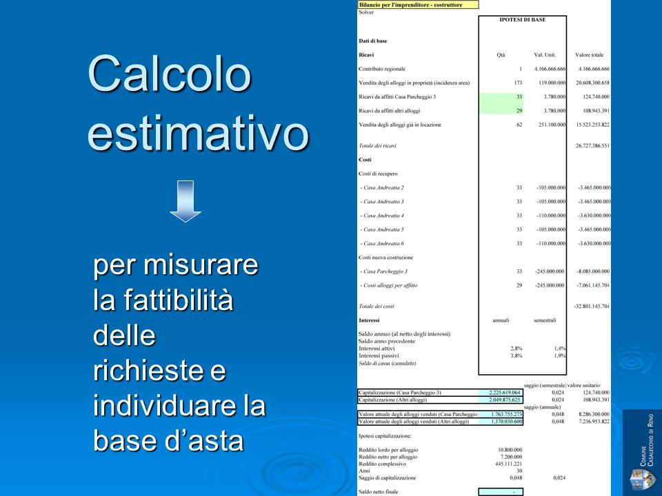 Calcolo estimativo per misurare la fattibilità delle richieste e individuare la base dasta