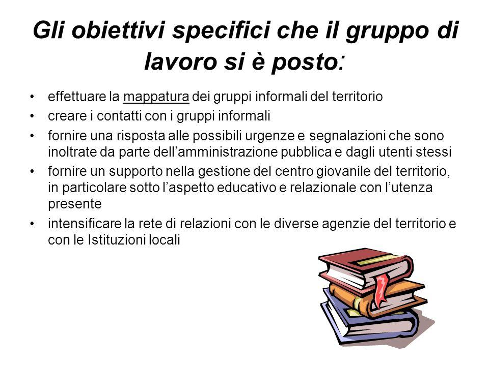Gli obiettivi specifici che il gruppo di lavoro si è posto : effettuare la mappatura dei gruppi informali del territorio creare i contatti con i grupp