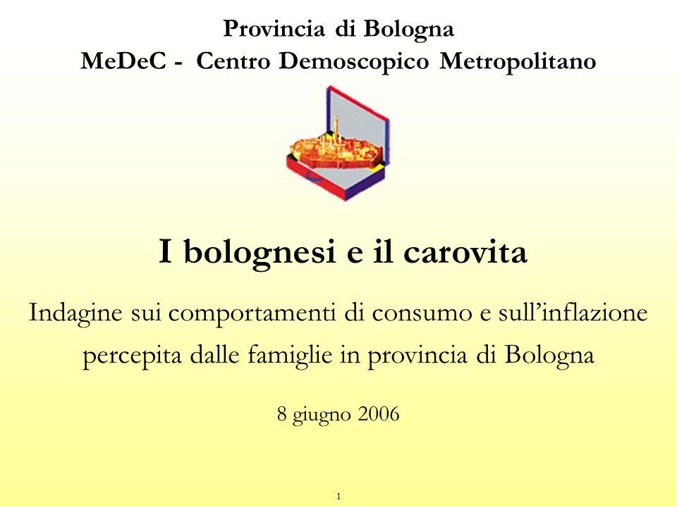 1 Provincia di Bologna MeDeC - Centro Demoscopico Metropolitano I bolognesi e il carovita Indagine sui comportamenti di consumo e sullinflazione perce