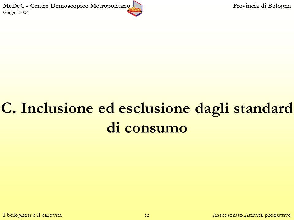 12 C. Inclusione ed esclusione dagli standard di consumo I bolognesi e il carovitaAssessorato Attività produttive MeDeC - Centro Demoscopico Metropoli