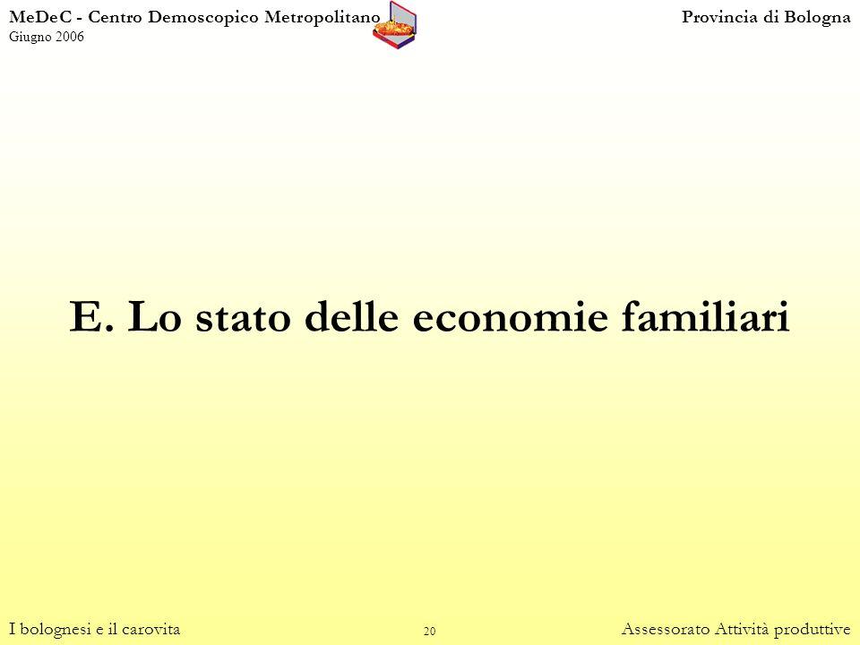 20 E. Lo stato delle economie familiari I bolognesi e il carovitaAssessorato Attività produttive MeDeC - Centro Demoscopico MetropolitanoProvincia di