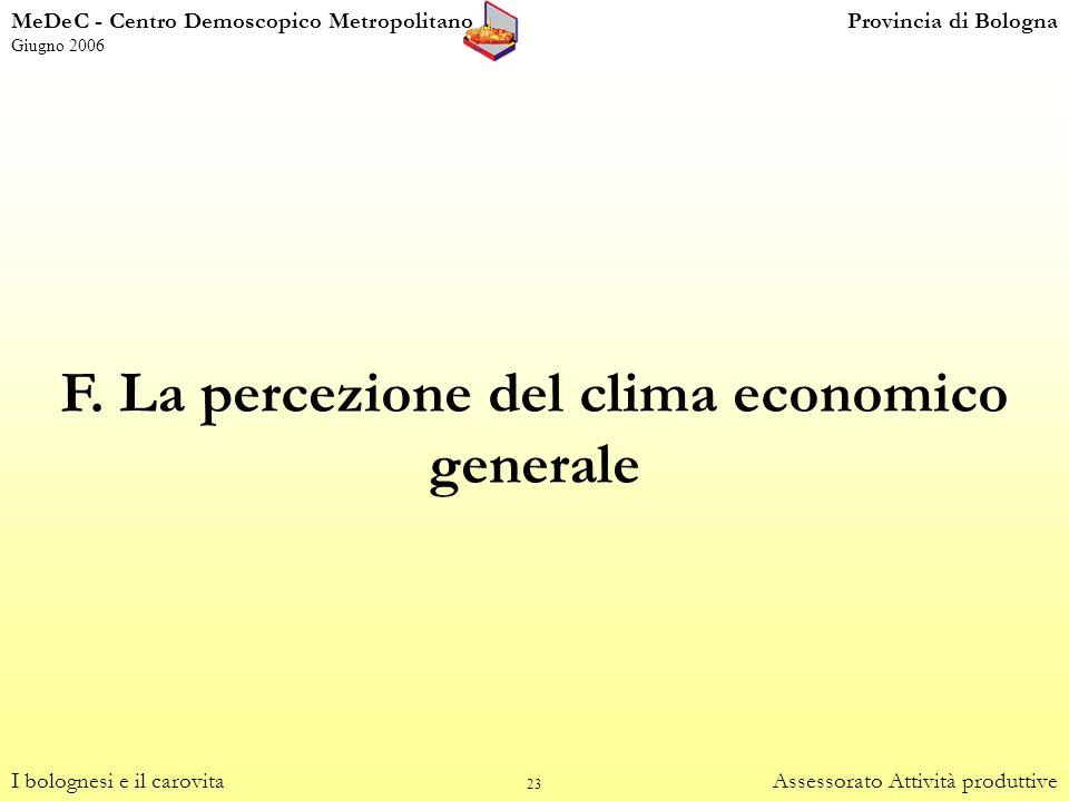 23 F. La percezione del clima economico generale I bolognesi e il carovitaAssessorato Attività produttive MeDeC - Centro Demoscopico MetropolitanoProv