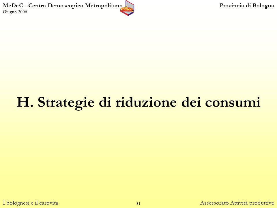 31 H. Strategie di riduzione dei consumi I bolognesi e il carovitaAssessorato Attività produttive MeDeC - Centro Demoscopico MetropolitanoProvincia di