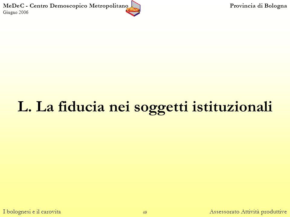 49 L. La fiducia nei soggetti istituzionali I bolognesi e il carovitaAssessorato Attività produttive MeDeC - Centro Demoscopico MetropolitanoProvincia