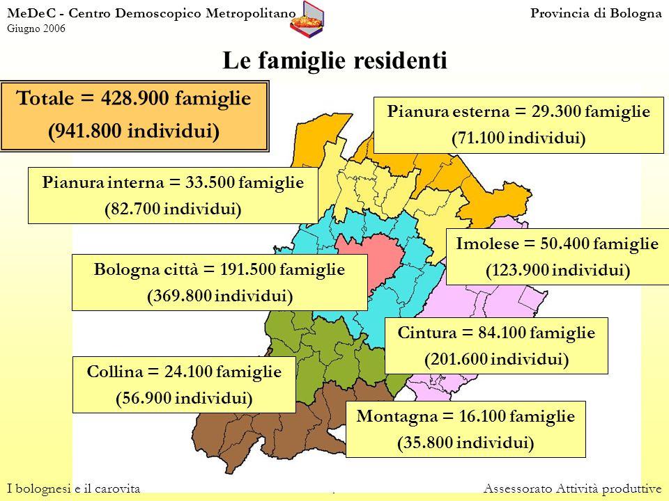 9 Le famiglie residenti I bolognesi e il carovitaAssessorato Attività produttive MeDeC - Centro Demoscopico MetropolitanoProvincia di Bologna Giugno 2