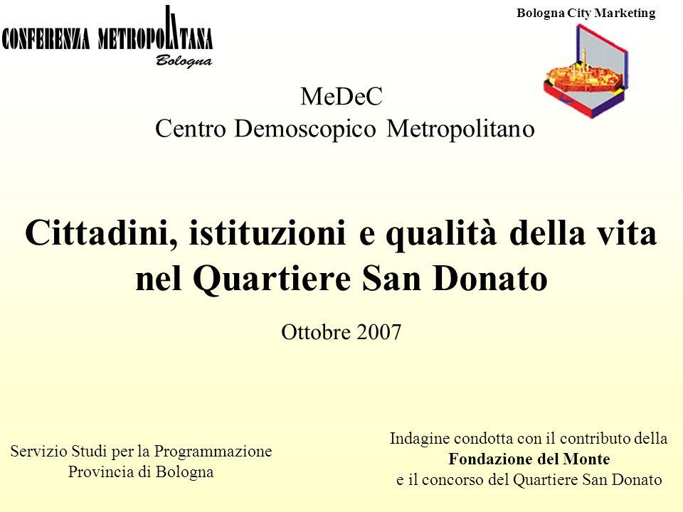 MeDeC - Centro Demoscopico Metropolitano Ottobre 2007 Rapporti con immigrati (n=700) Rapporti diretti con immigrati come: Il 59% ha rapporti diretti con immigrati Qualità dei rapporti (n=412)