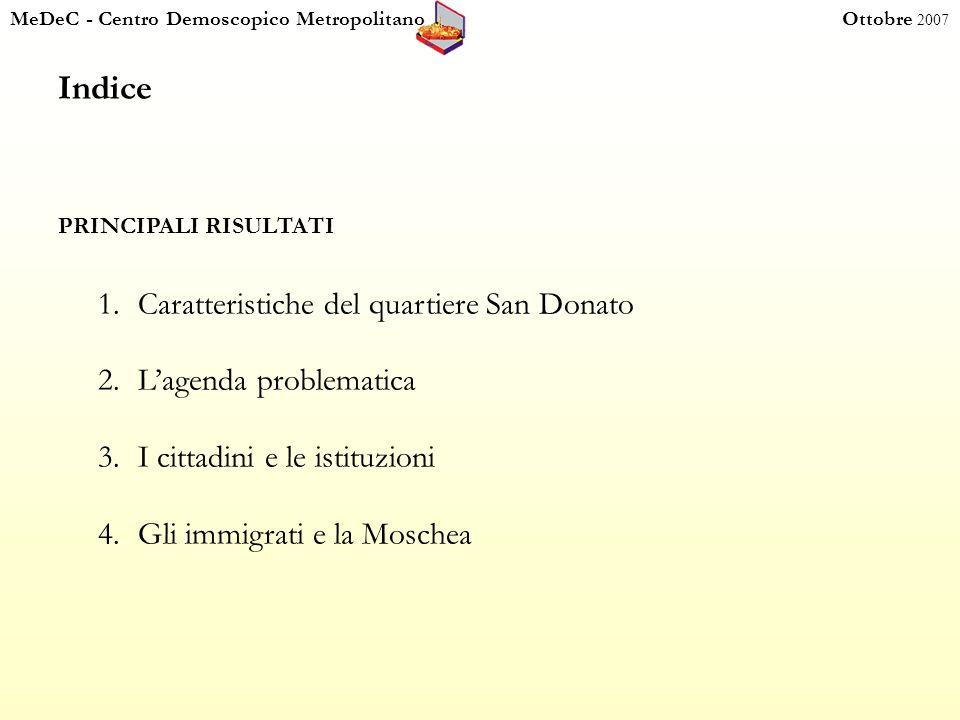 MeDeC - Centro Demoscopico Metropolitano Ottobre 2007 1. Caratteristiche del quartiere San Donato