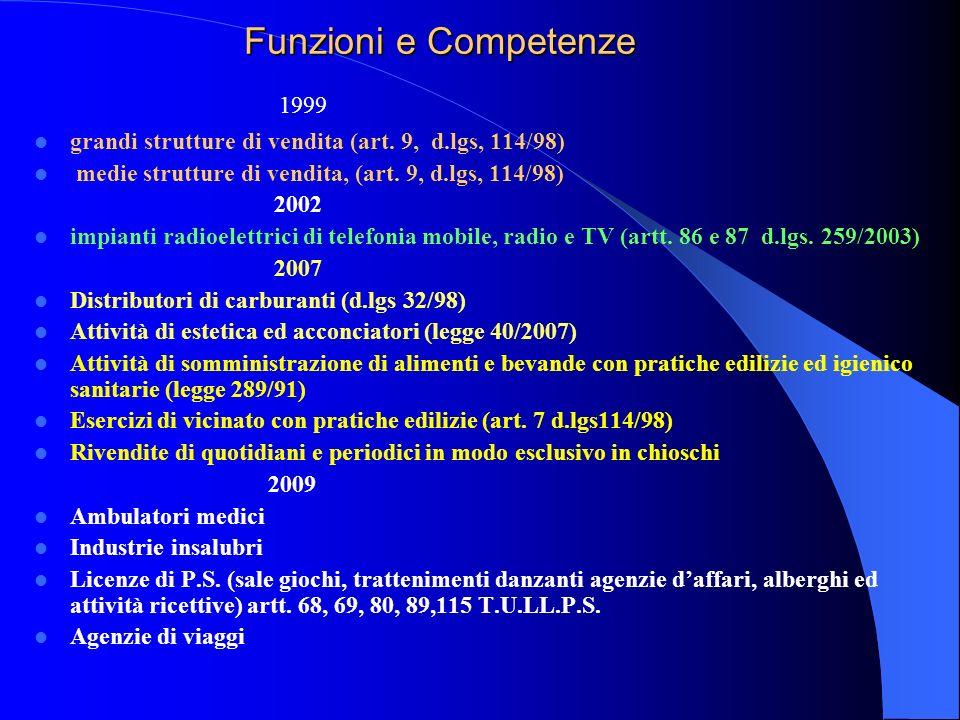 Funzioni e Competenze 1999 grandi strutture di vendita (art.