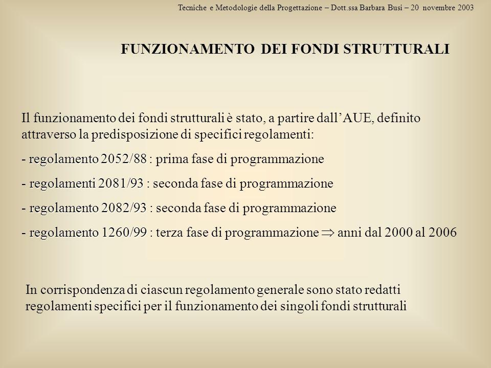 FUNZIONAMENTO DEI FONDI STRUTTURALI Tecniche e Metodologie della Progettazione – Dott.ssa Barbara Busi – 20 novembre 2003 Il funzionamento dei fondi s