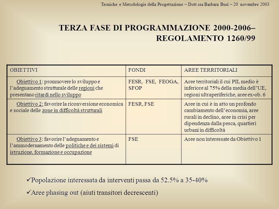 Tecniche e Metodologie della Progettazione – Dott.ssa Barbara Busi – 20 novembre 2003 TERZA FASE DI PROGRAMMAZIONE 2000-2006– REGOLAMENTO 1260/99 OBIE